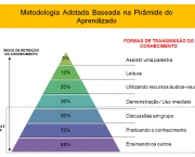 real-significado-do-aprendizado-5